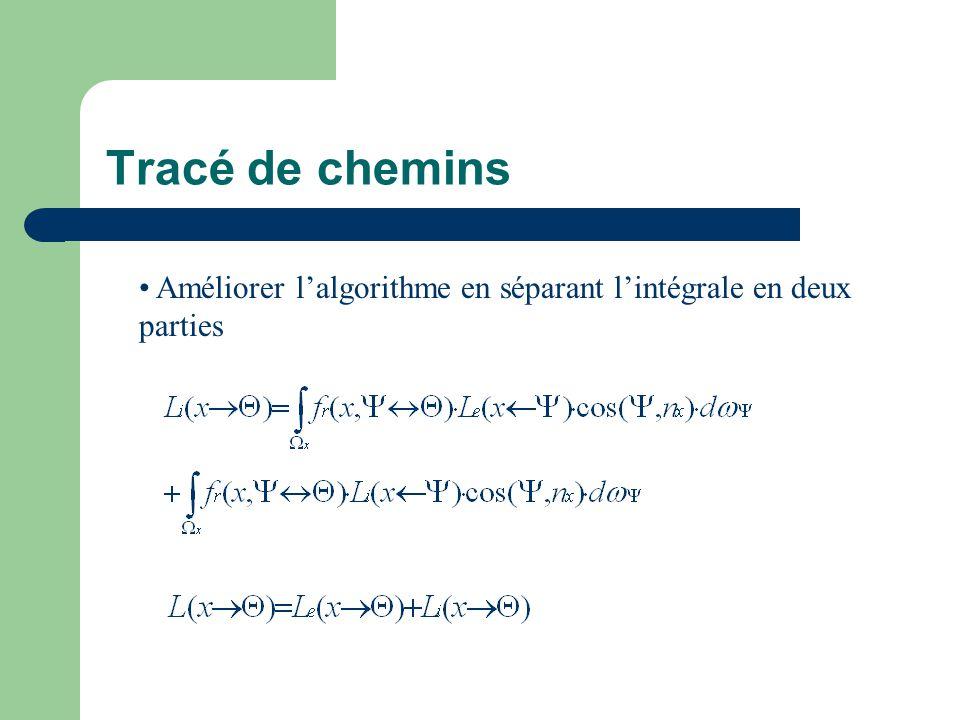 Améliorer l'algorithme en séparant l'intégrale en deux parties