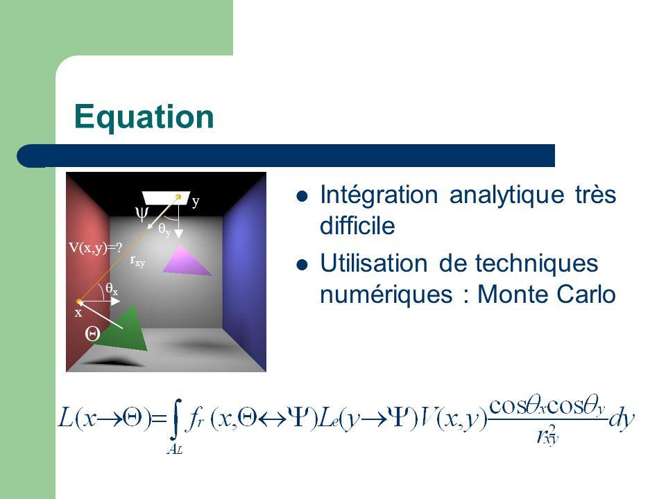 x y r xy xx yy V(x,y)=? Equation Intégration analytique très difficile Utilisation de techniques numériques : Monte Carlo  