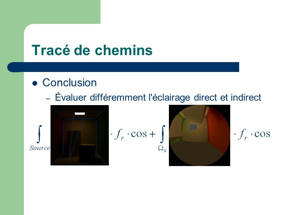 Conclusion – Évaluer différemment l éclairage direct et indirect