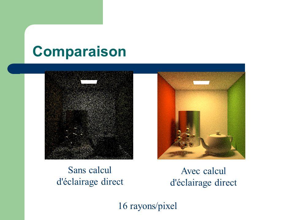 Comparaison Sans calcul d éclairage direct 16 rayons/pixel Avec calcul d éclairage direct