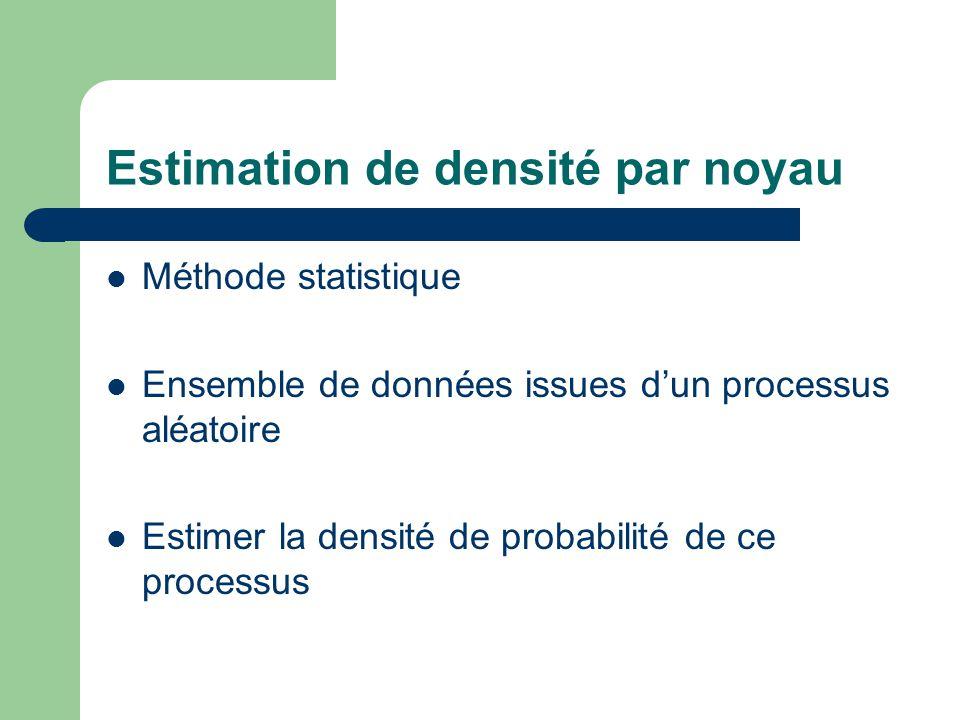 Estimation de densité par noyau Méthode statistique Ensemble de données issues d'un processus aléatoire Estimer la densité de probabilité de ce processus