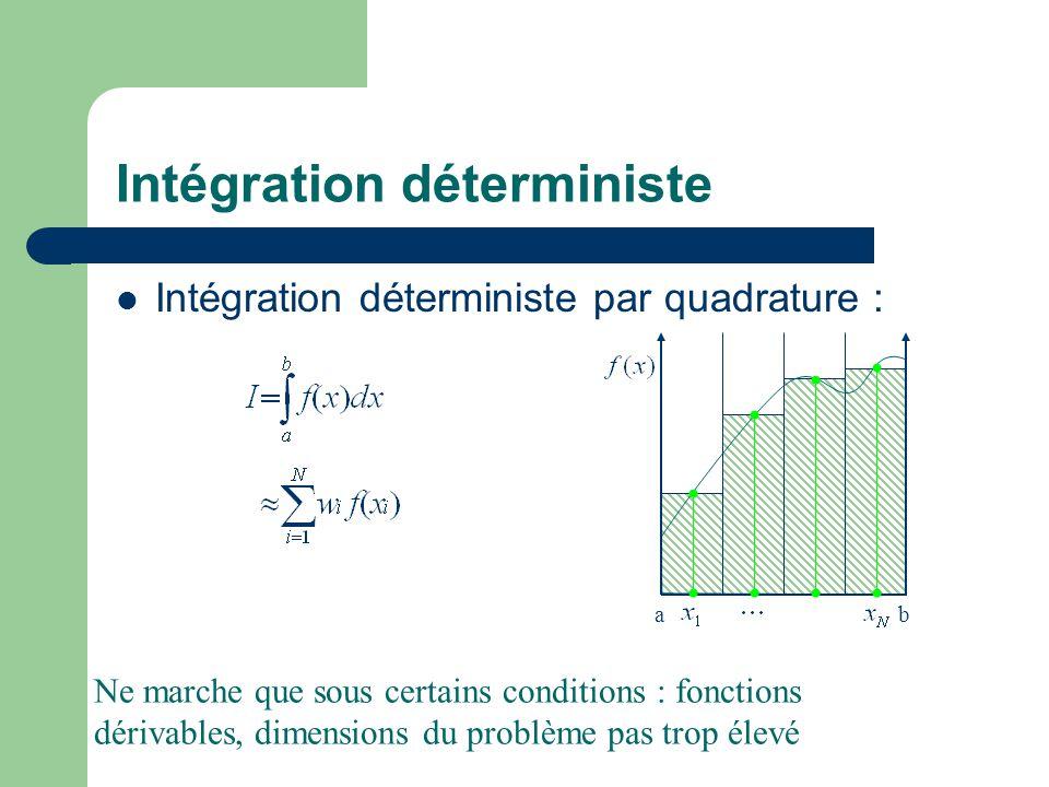 Intégration déterministe Intégration déterministe par quadrature : ab Ne marche que sous certains conditions : fonctions dérivables, dimensions du problème pas trop élevé