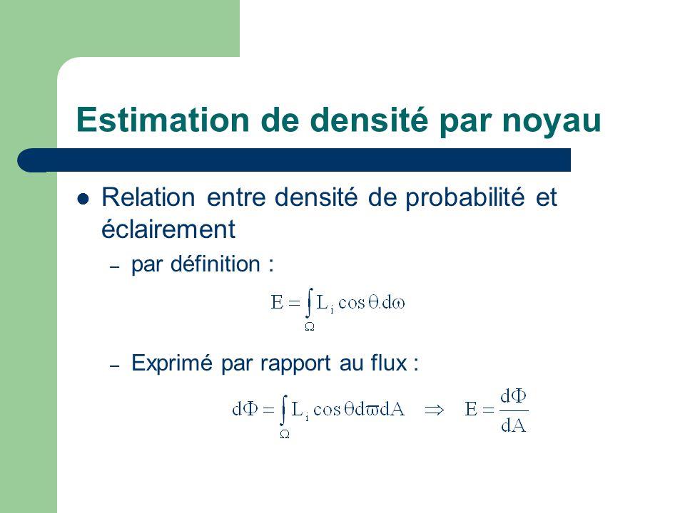 Estimation de densité par noyau Relation entre densité de probabilité et éclairement – par définition : – Exprimé par rapport au flux :