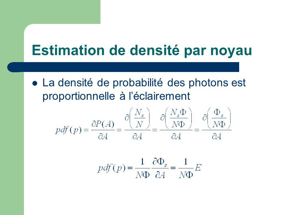 Estimation de densité par noyau La densité de probabilité des photons est proportionnelle à l'éclairement