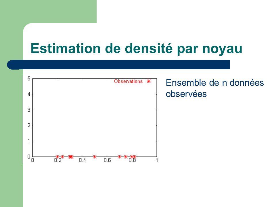 Estimation de densité par noyau Ensemble de n données observées