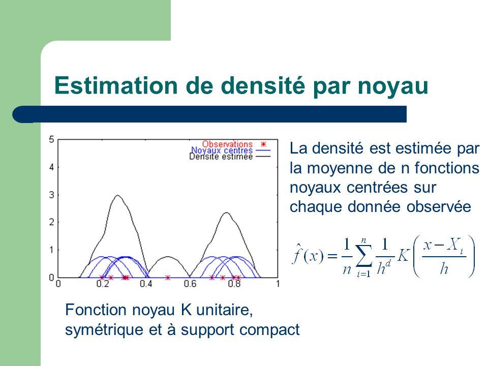 Estimation de densité par noyau La densité est estimée par la moyenne de n fonctions noyaux centrées sur chaque donnée observée Fonction noyau K unitaire, symétrique et à support compact