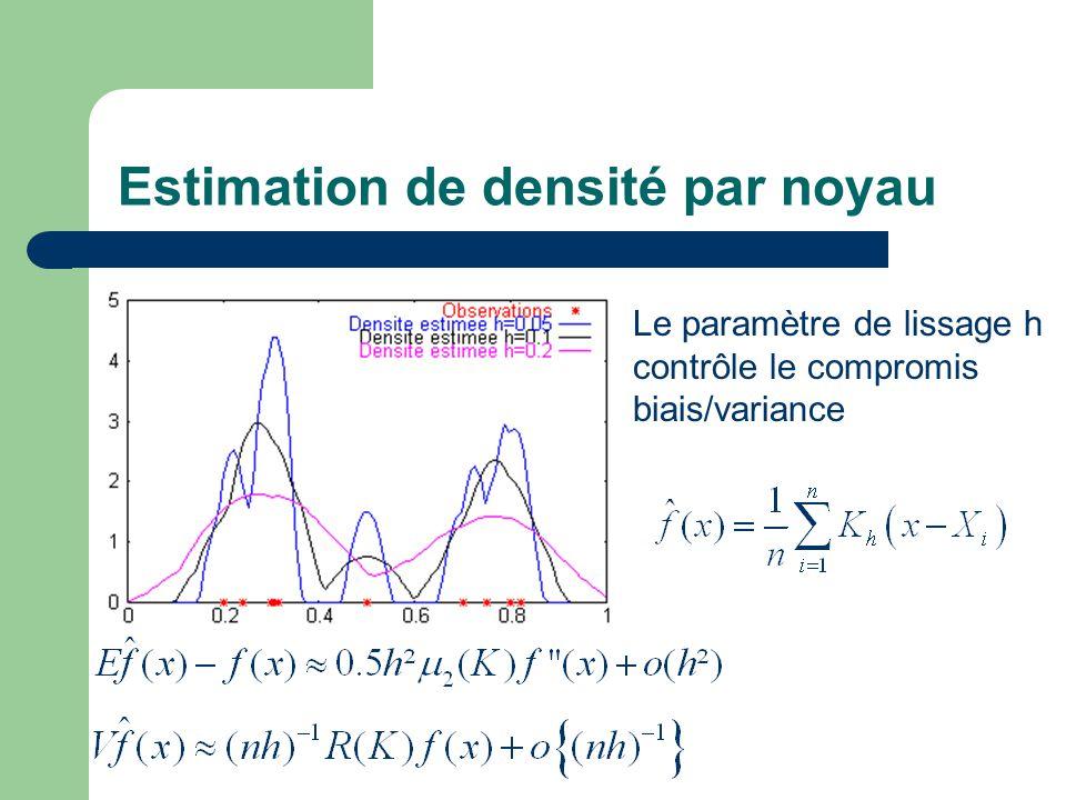 Estimation de densité par noyau Le paramètre de lissage h contrôle le compromis biais/variance