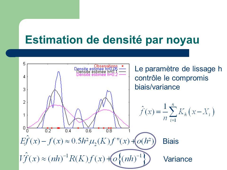 Estimation de densité par noyau Le paramètre de lissage h contrôle le compromis biais/variance Biais Variance