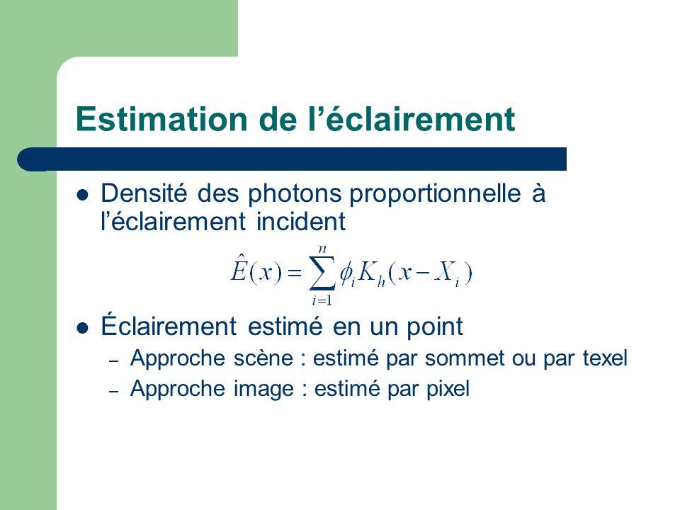 Estimation de l'éclairement Densité des photons proportionnelle à l'éclairement incident Éclairement estimé en un point – Approche scène : estimé par