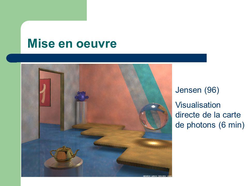Mise en oeuvre Jensen (96) Visualisation directe de la carte de photons (6 min)