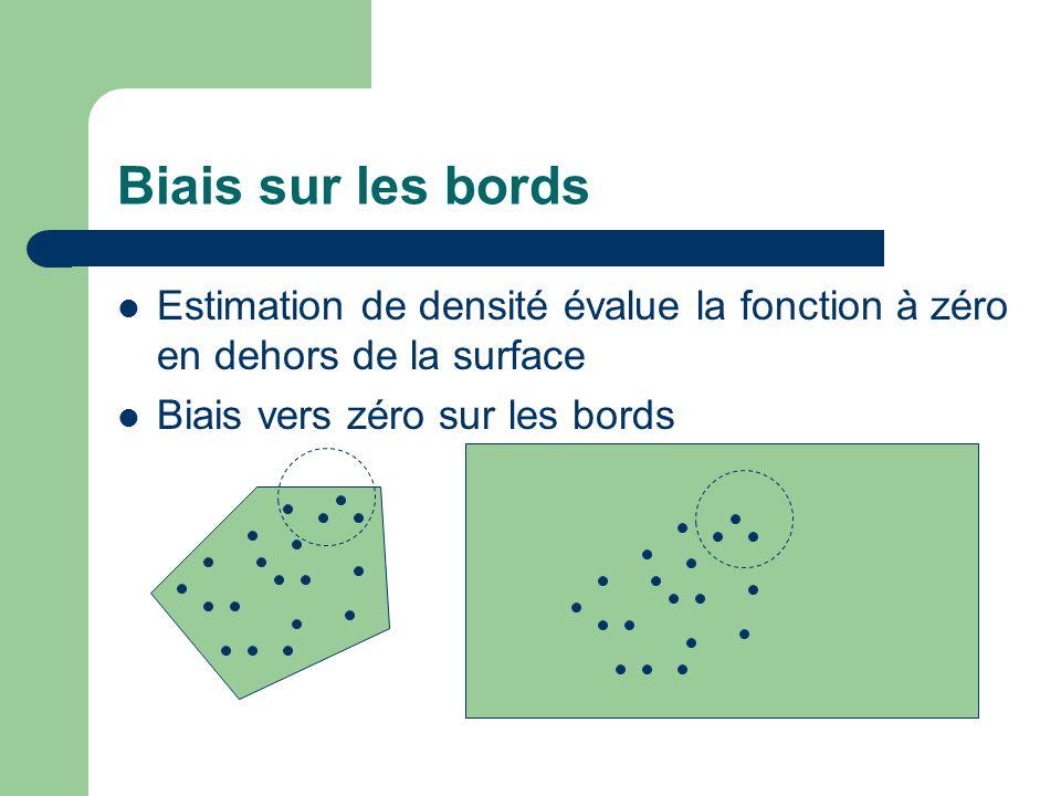 Biais sur les bords Estimation de densité évalue la fonction à zéro en dehors de la surface Biais vers zéro sur les bords