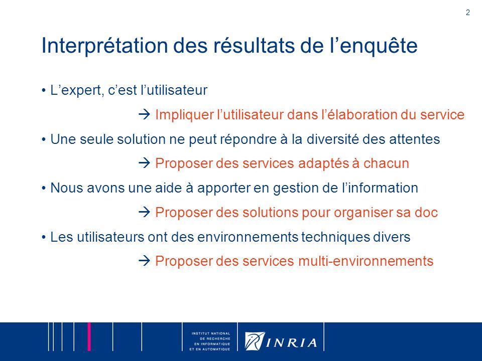 2 Interprétation des résultats de l'enquête L'expert, c'est l'utilisateur  Impliquer l'utilisateur dans l'élaboration du service Une seule solution n