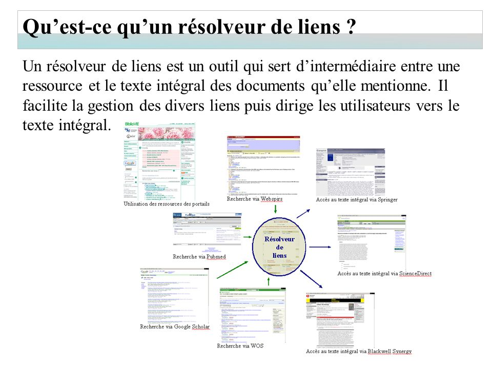 Qu'est-ce qu'un résolveur de liens ? Un résolveur de liens est un outil qui sert d'intermédiaire entre une ressource et le texte intégral des document