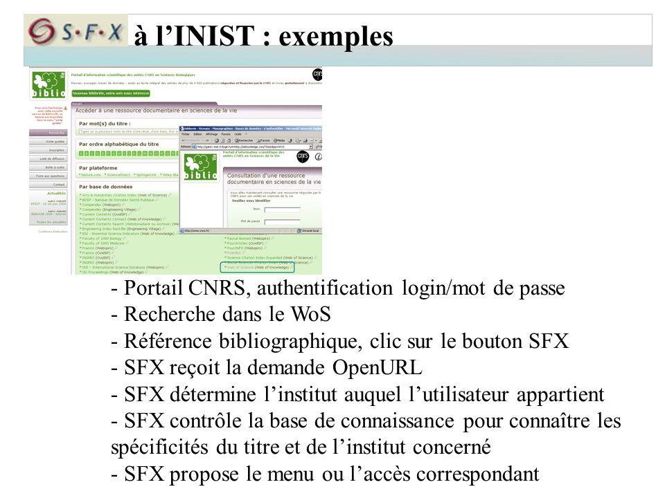 à l'INIST : exemples - Portail CNRS, authentification login/mot de passe - Recherche dans le WoS - Référence bibliographique, clic sur le bouton SFX -