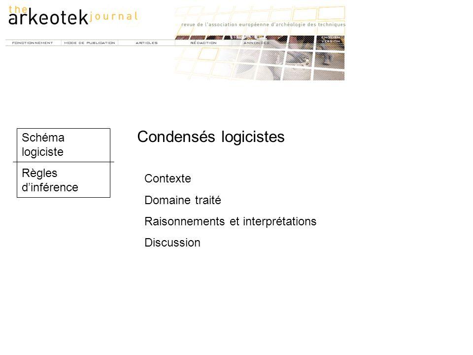 Condensés logicistes Contexte Domaine traité Raisonnements et interprétations Discussion Schéma logiciste Règles d'inférence
