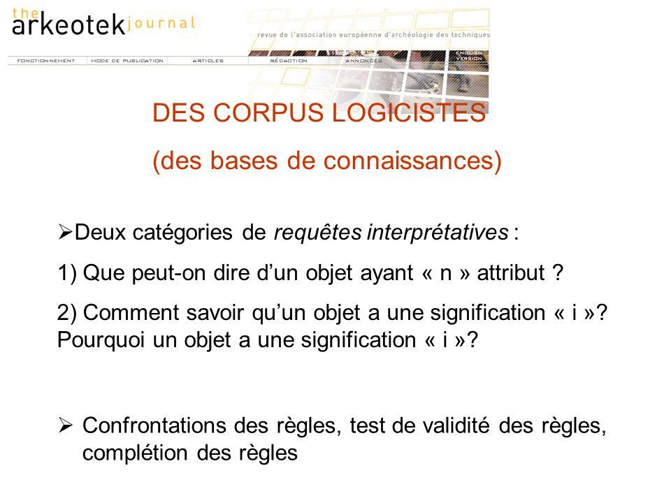 DES CORPUS LOGICISTES (des bases de connaissances)  Deux catégories de requêtes interprétatives : 1) Que peut-on dire d'un objet ayant « n » attribut