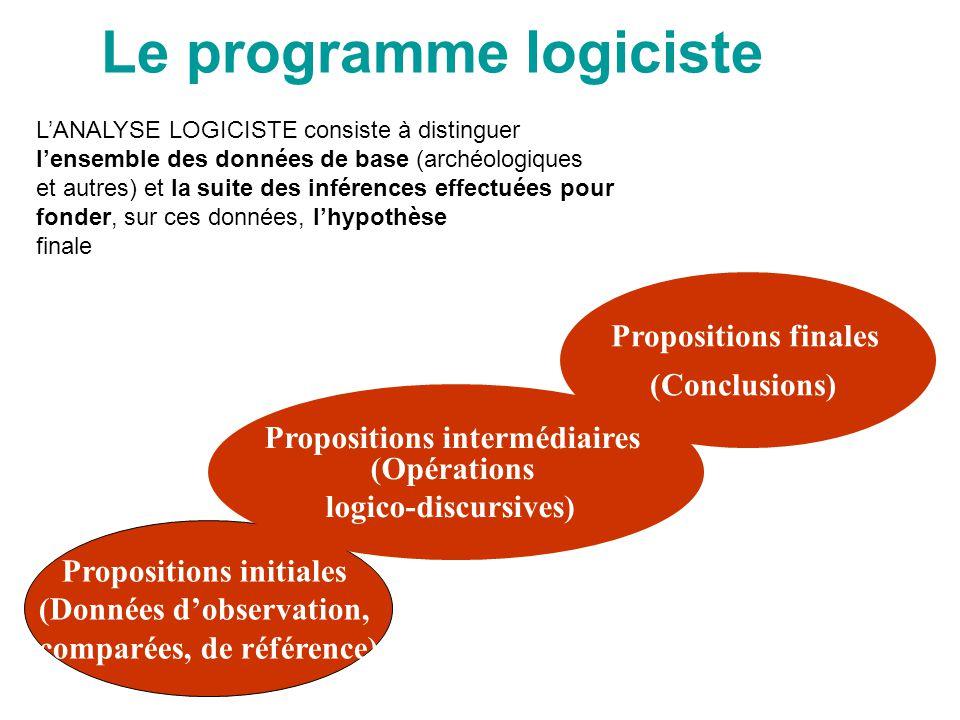 Le programme logiciste Propositions initiales (Données d'observation, comparées, de référence) Propositions intermédiaires (Opérations logico-discursi