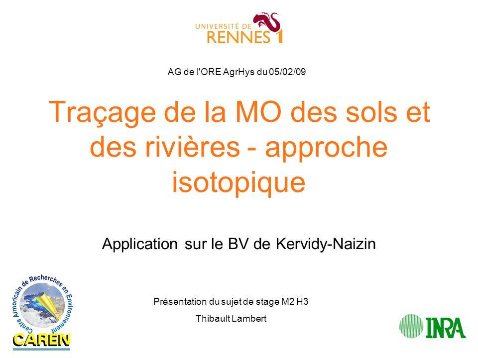Traçage de la MO des sols et des rivières - approche isotopique Application sur le BV de Kervidy-Naizin Présentation du sujet de stage M2 H3 Thibault Lambert AG de l ORE AgrHys du 05/02/09
