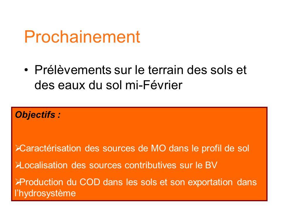 Prochainement Prélèvements sur le terrain des sols et des eaux du sol mi-Février Objectifs :  Caractérisation des sources de MO dans le profil de sol  Localisation des sources contributives sur le BV  Production du COD dans les sols et son exportation dans l'hydrosystème