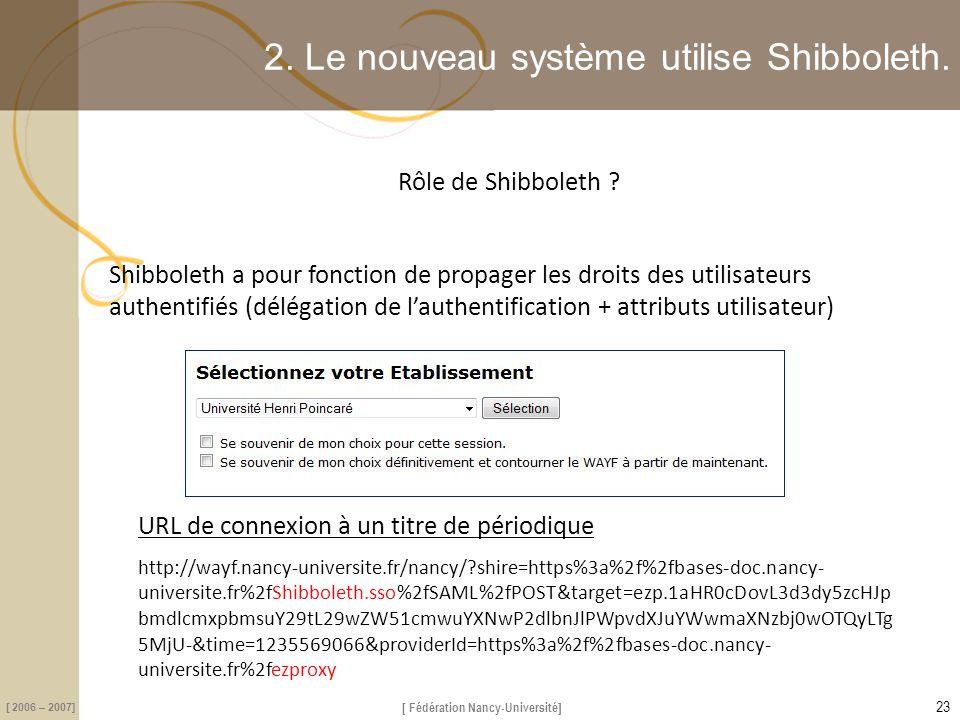 [ Fédération Nancy-Université] [ 2006 – 2007] 2. Le nouveau système utilise Shibboleth. Rôle de Shibboleth ? Shibboleth a pour fonction de propager le