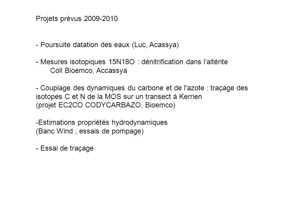 Projets prévus 2009-2010 - Poursuite datation des eaux (Luc, Acassya) - Mesures isotopiques 15N18O : dénitrification dans l'altérite Coll Bioemco, Accassya - Couplage des dynamiques du carbone et de l azote : traçage des isotopes C et N de la MOS sur un transect à Kerrien (projet EC2CO CODYCARBAZO, Bioemco) -Estimations propriétés hydrodynamiques (Banc Wind ; essais de pompage) - Essai de traçage