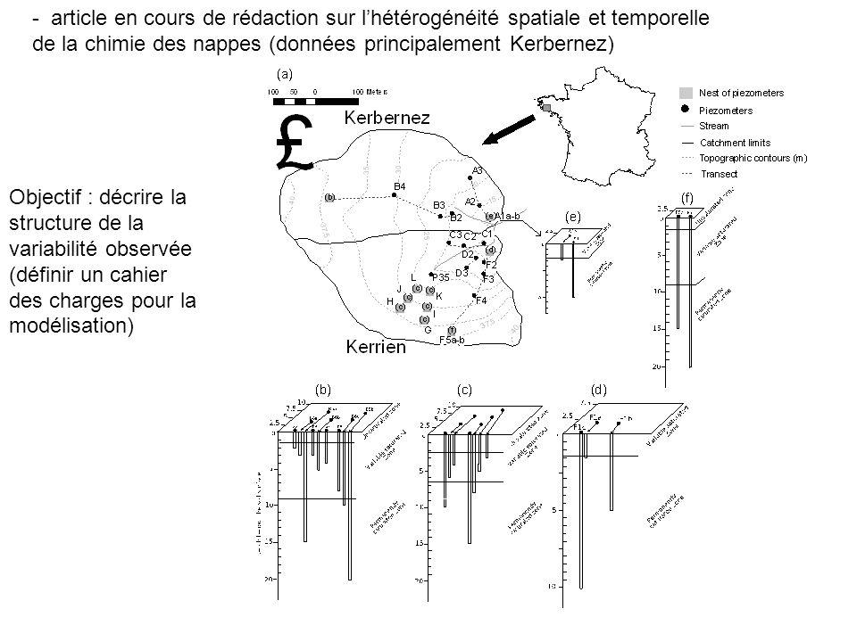- article en cours de rédaction sur l'hétérogénéité spatiale et temporelle de la chimie des nappes (données principalement Kerbernez) Objectif : décrire la structure de la variabilité observée (définir un cahier des charges pour la modélisation)