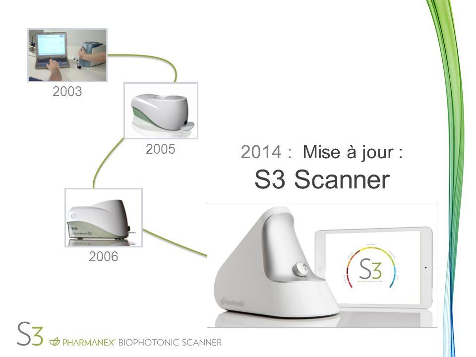 2014 : Mise à jour : S3 Scanner 2003 2005 2006