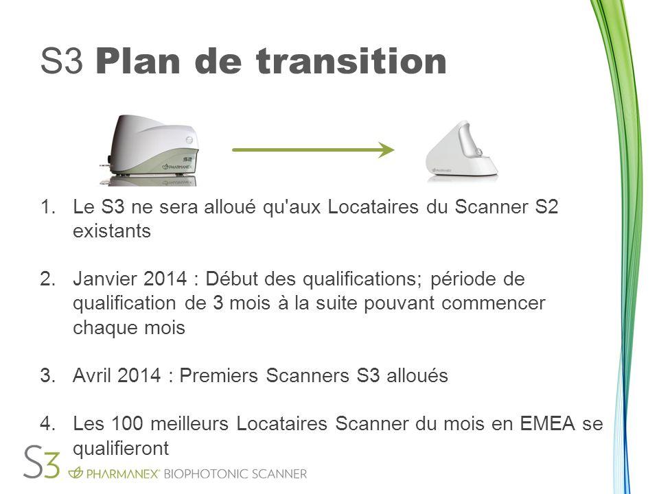S3 Plan de transition 1.Le S3 ne sera alloué qu'aux Locataires du Scanner S2 existants 2.Janvier 2014 : Début des qualifications; période de qualifica