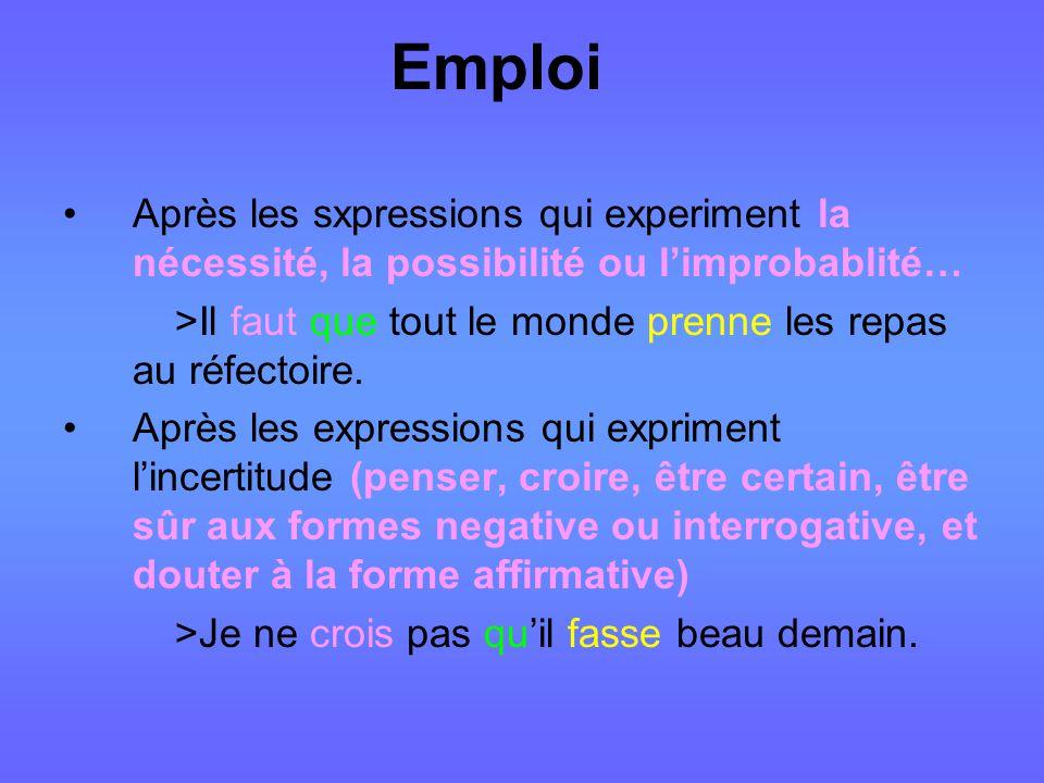 Emploi Après certaines expressions impersonelles: > Il semble que… > Il est utile que… > Il est important que… > Il est dommage que…