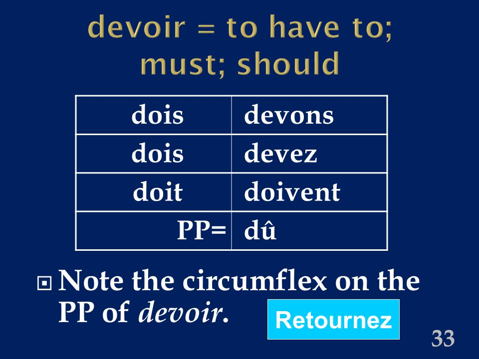 devoir = to have to; must; should  Note the circumflex on the PP of devoir.
