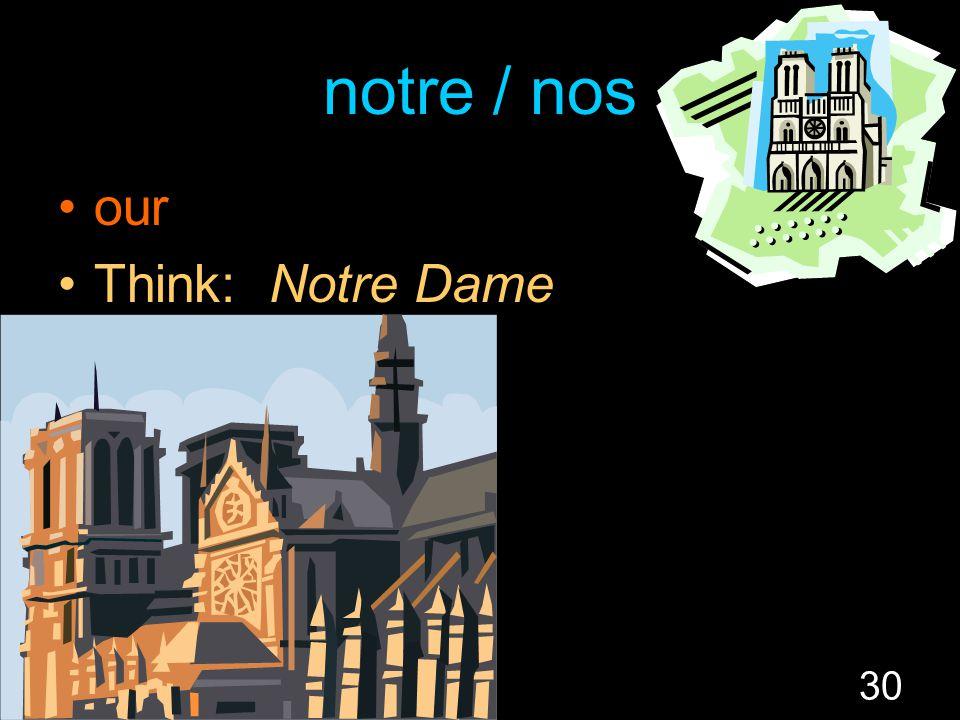 30 notre / nos our Think: Notre Dame