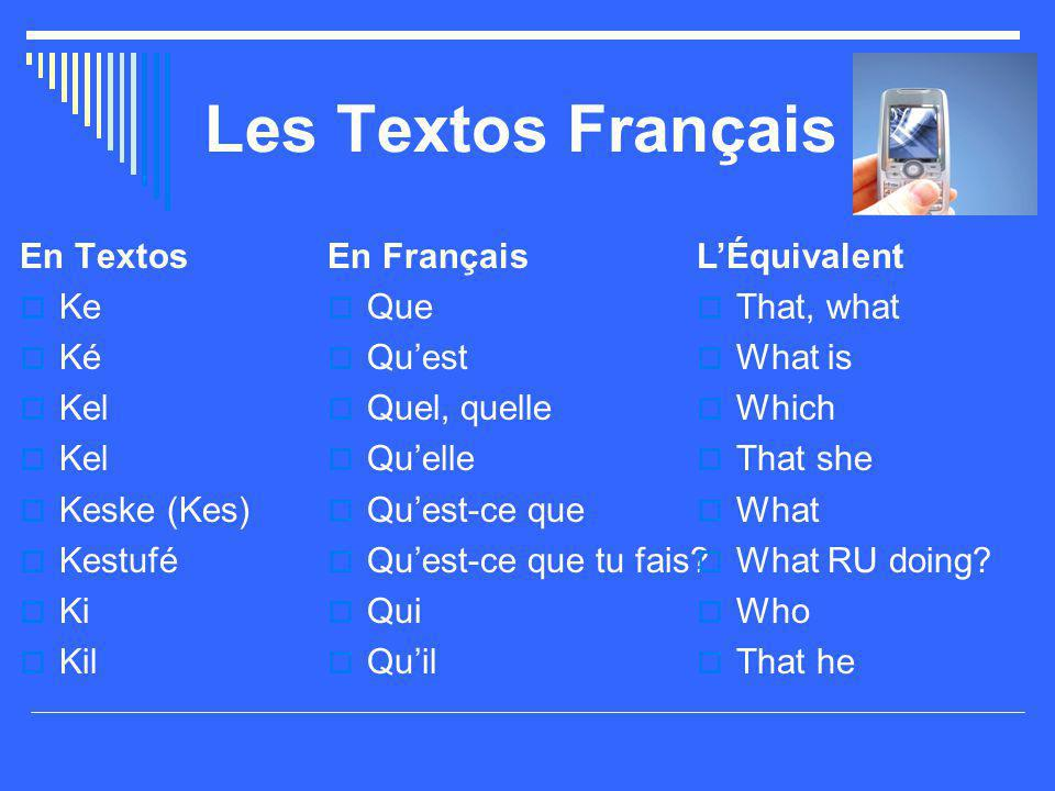 Les Textos Français En Textos  Ke  Ké  Kel  Keske (Kes)  Kestufé  Ki  Kil En Français  Que  Qu'est  Quel, quelle  Qu'elle  Qu'est-ce que  Qu'est-ce que tu fais.