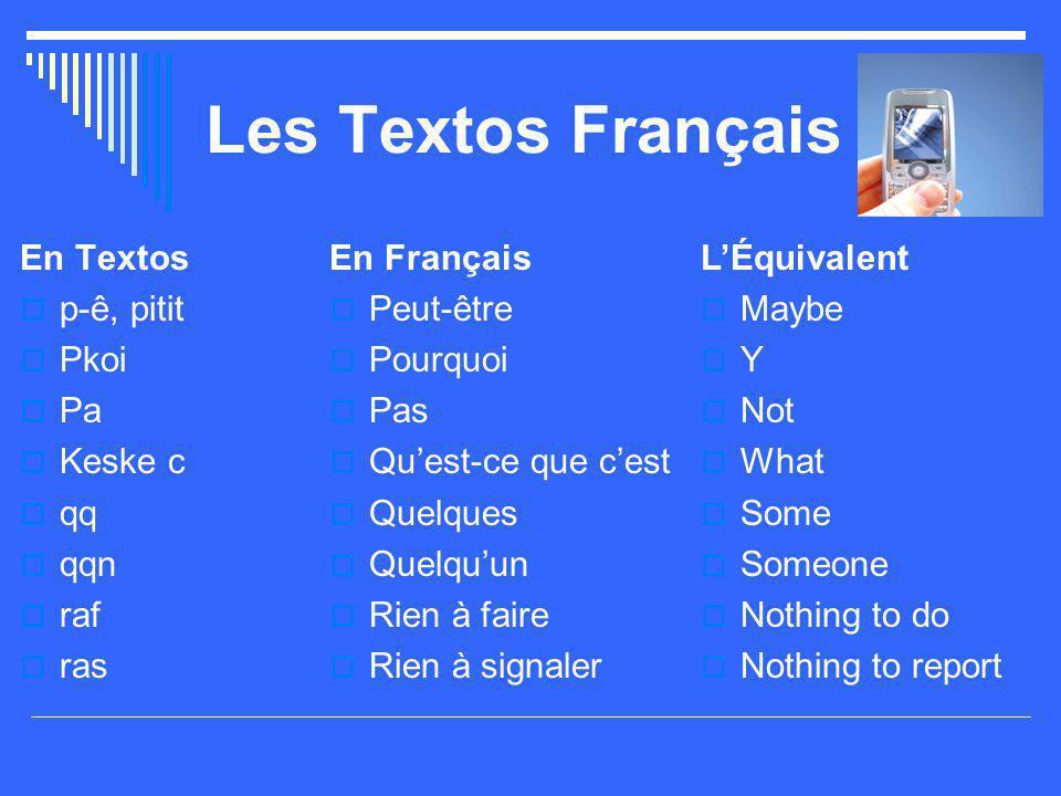 Les Textos Français En Textos  p-ê, pitit  Pkoi  Pa  Keske c  qq  qqn  raf  ras En Français  Peut-être  Pourquoi  Pas  Qu'est-ce que c'est