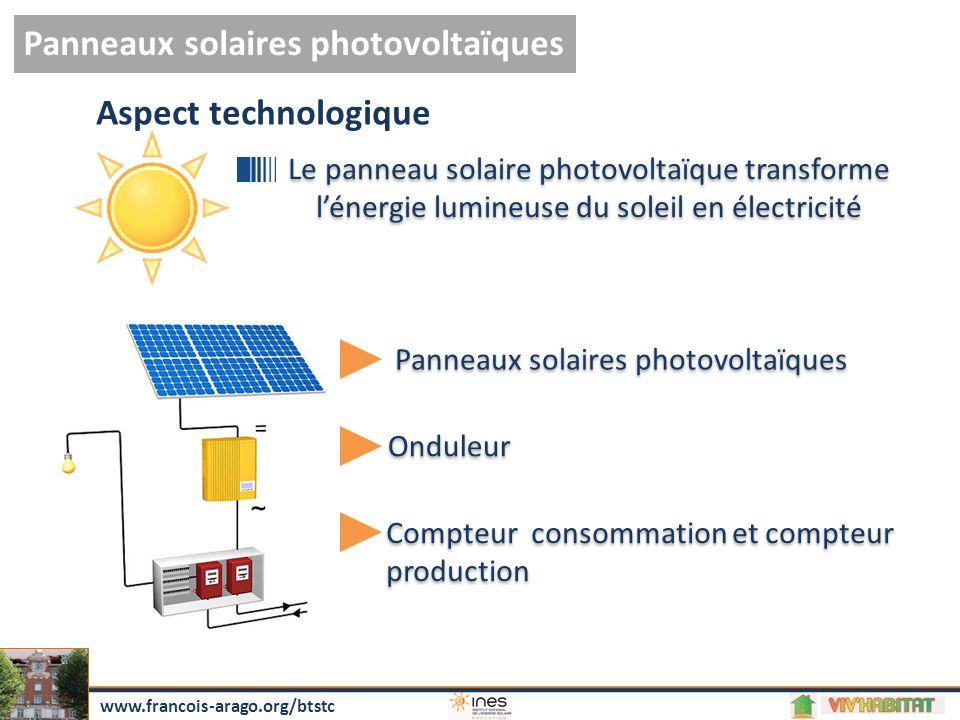 Monocristallin Panneaux solaires photovoltaïques www.francois-arago.org/btstc Aspect technologique La plus chère Le meilleur rendement entre 12 et 16%