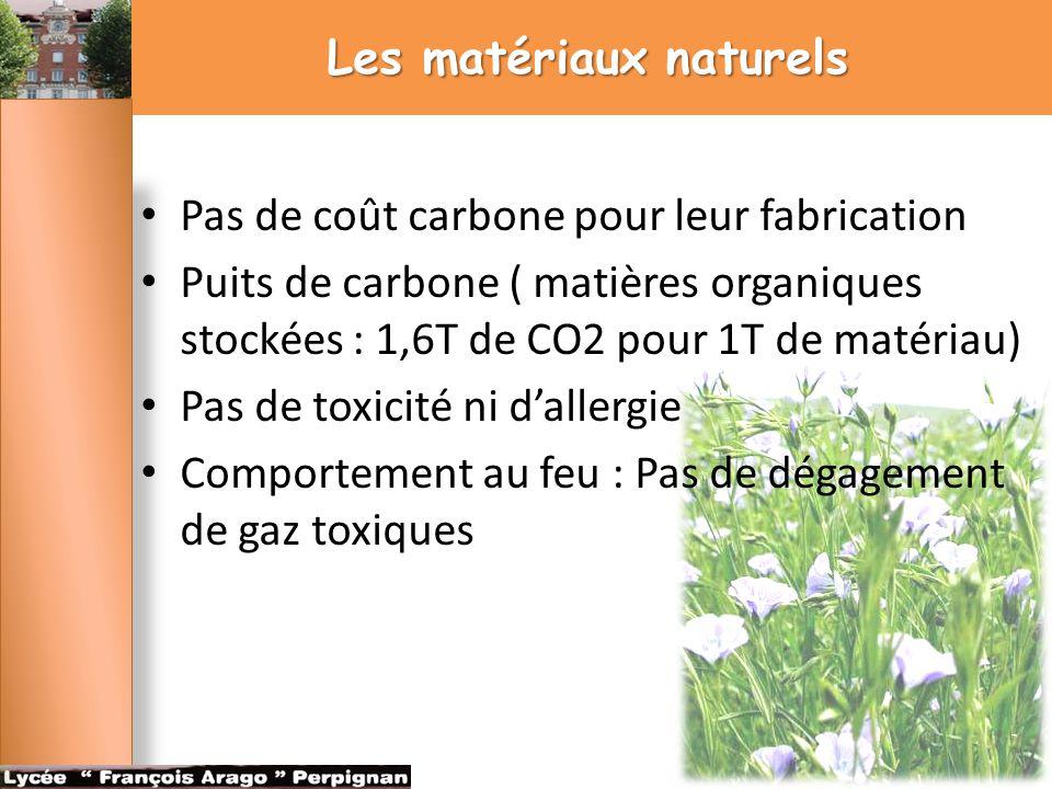 Les matériaux naturels Pas de coût carbone pour leur fabrication Puits de carbone ( matières organiques stockées : 1,6T de CO2 pour 1T de matériau) Pa