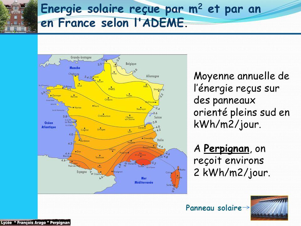 Moyenne annuelle de l'énergie reçus sur des panneaux orienté pleins sud en kWh/m2/jour.