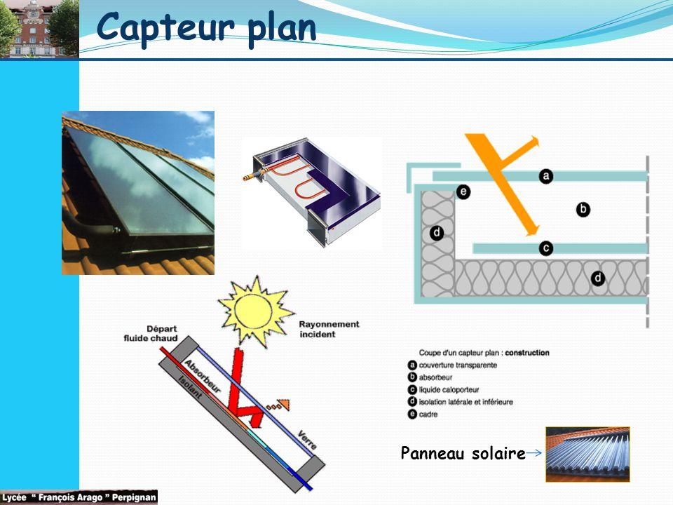 Capteur plan Panneau solaire