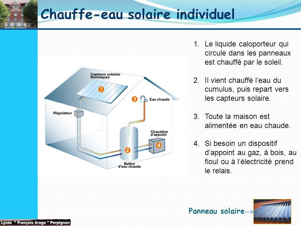 Chauffe-eau solaire individuel Panneau solaire 1.Le liquide caloporteur qui circule dans les panneaux est chauffé par le soleil.