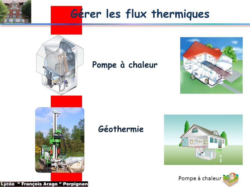 Pompe à chaleur Géothermie Pompe à chaleur Gérer les flux thermiques