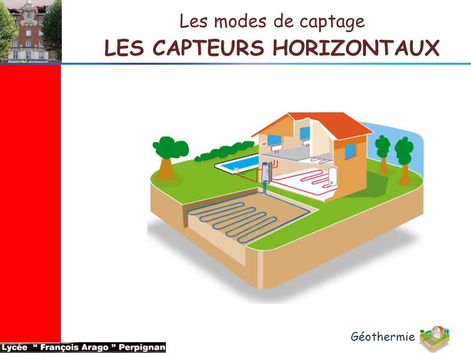Les modes de captage LES CAPTEURS HORIZONTAUX Géothermie
