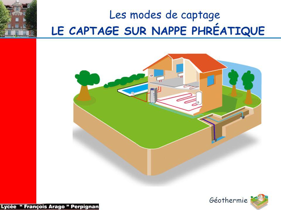 LE CAPTAGE SUR NAPPE PHRÉATIQUE Les modes de captage Géothermie