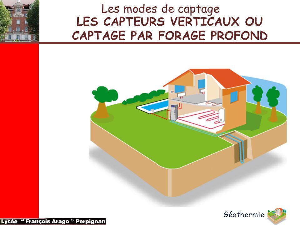 LES CAPTEURS VERTICAUX OU CAPTAGE PAR FORAGE PROFOND Les modes de captage Géothermie