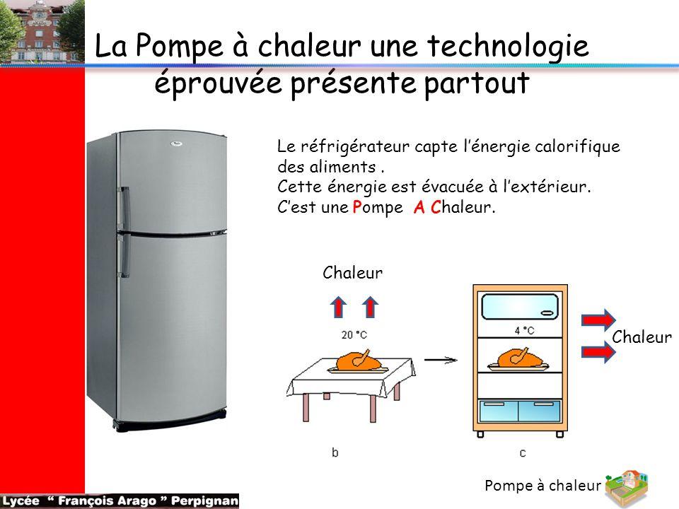 La Pompe à chaleur une technologie éprouvée présente partout Le réfrigérateur capte l'énergie calorifique des aliments. Cette énergie est évacuée à l'