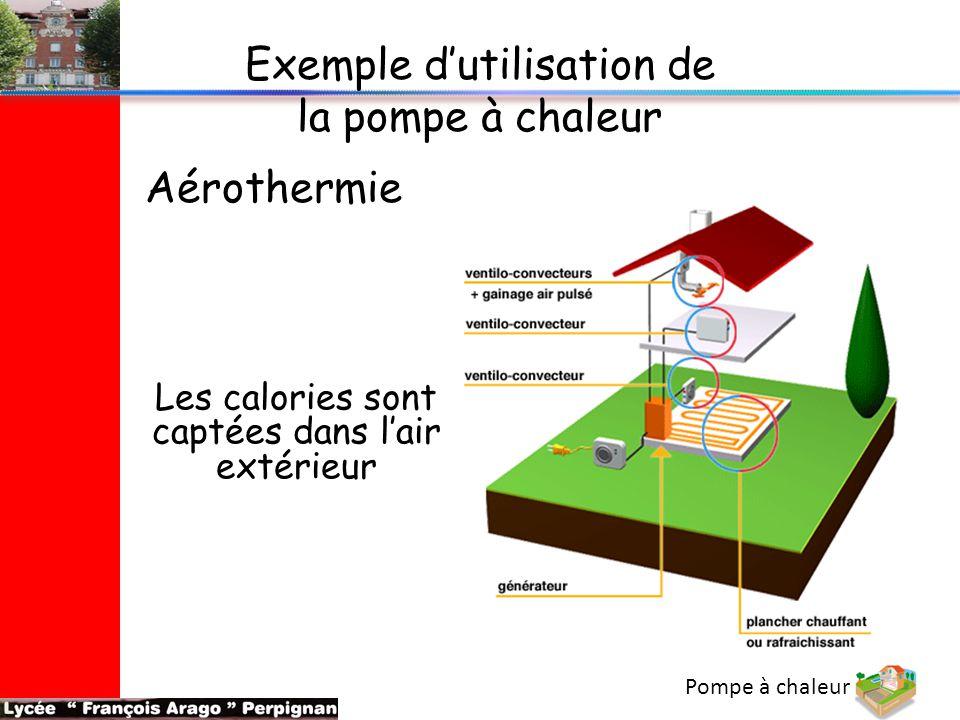 Pompe à chaleur Exemple d'utilisation de la pompe à chaleur Aérothermie Les calories sont captées dans l'air extérieur