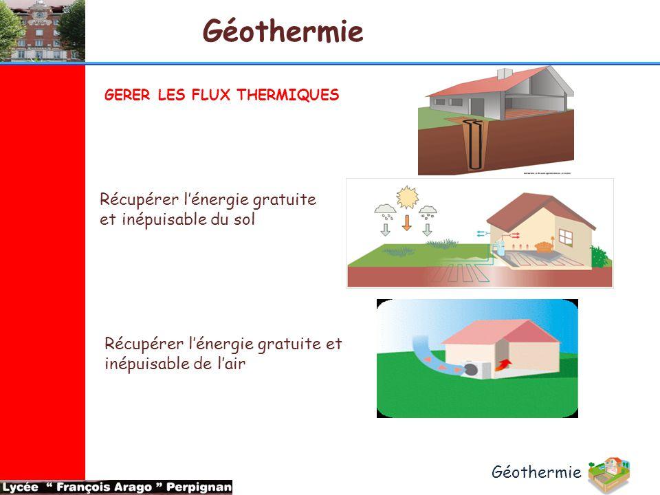 Géothermie GERER LES FLUX THERMIQUES Récupérer l'énergie gratuite et inépuisable du sol Récupérer l'énergie gratuite et inépuisable de l'air Géothermi