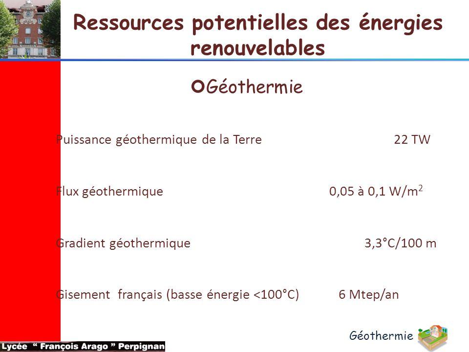 Ressources potentielles des énergies renouvelables Géothermie Puissance géothermique de la Terre 22 TW Flux géothermique 0,05 à 0,1 W/m 2 Gradient géo