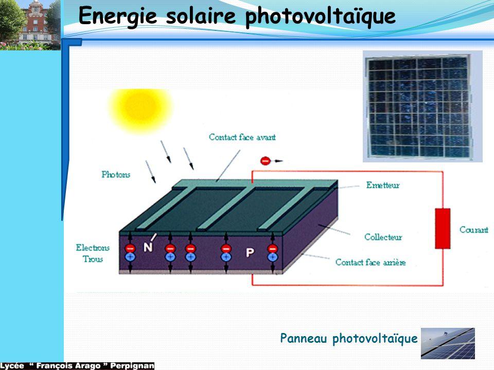 Energie solaire photovoltaïque Panneau photovoltaïque
