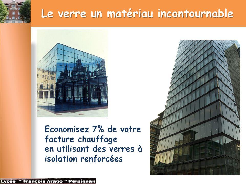 Le verre un matériau incontournable Economisez 7% de votre facture chauffage en utilisant des verres à isolation renforcées