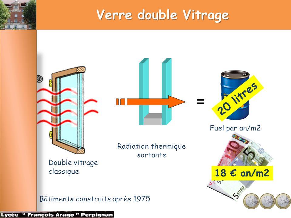 Verre double Vitrage Double vitrage classique Bâtiments construits après 1975 Radiation thermique sortante = Fuel Fuel par an/m2 20 litres 18 € an/m2