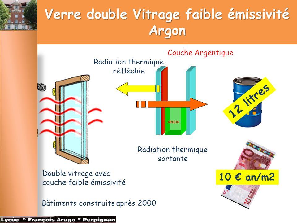 Double vitrage avec couche faible émissivité Radiation thermique réfléchie Couche Argentique Bâtiments construits après 2000 ARGON Verre double Vitrag